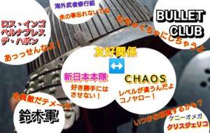 ユニット相関図(2019・3月現在)